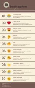 10 Emoji populaires infographie